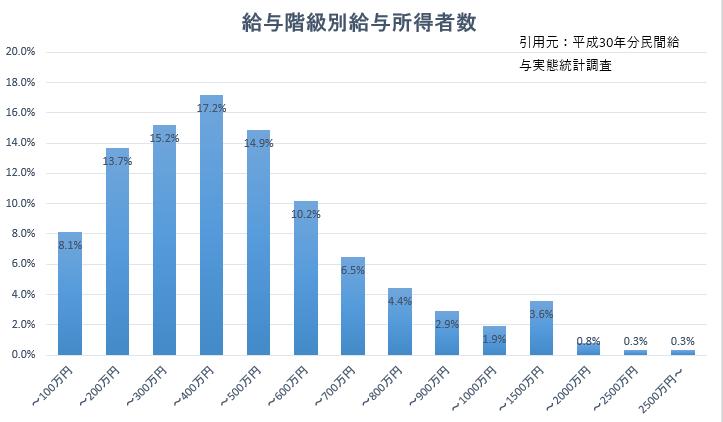 民間調査 - 【名古屋で稼ぐ】アフィリエイトの仕組みと始め方!~第1講~